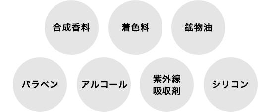 安心の7つの無添加処方
